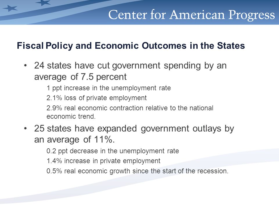 Fiscal Policy and Economic Outcomes in the States 24 states have cut government spending by an average of 7.5 percent 1 ppt increase in the unemployment rate 2.1% loss of private employment 2.9% real economic contraction relative to the national economic trend.