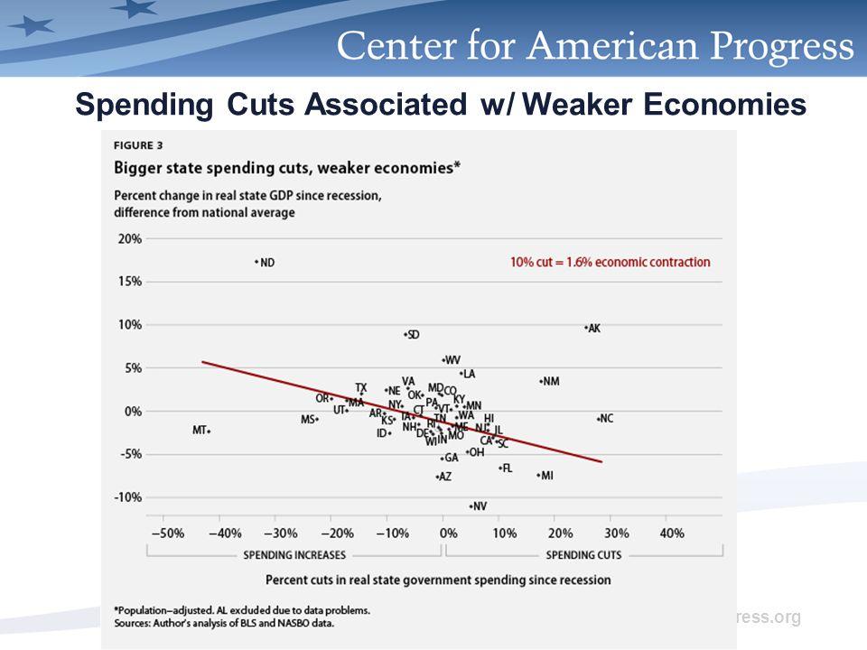 americanprogress.org Spending Cuts Associated w/ Higher Unemployment