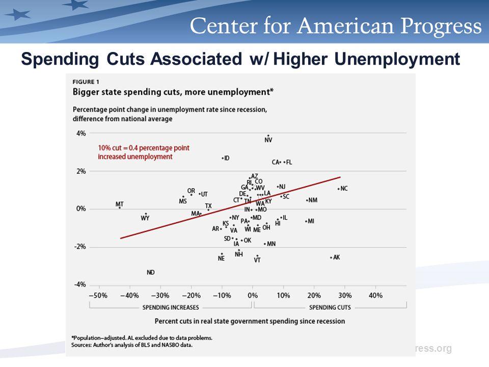 americanprogress.org Spending Cuts Associated w/ Private Sector Job Losses