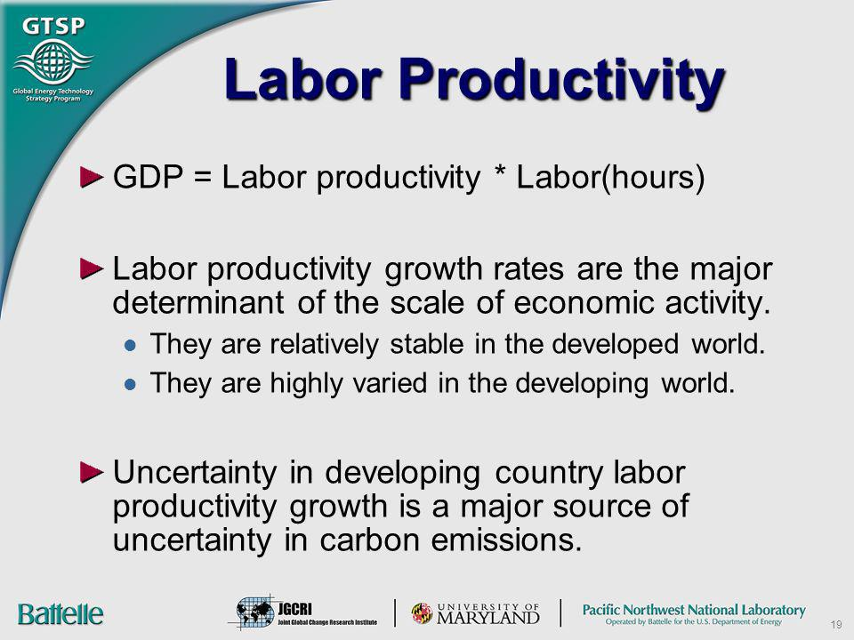 19 Labor Productivity GDP = Labor productivity * Labor(hours) Labor productivity growth rates are the major determinant of the scale of economic activ