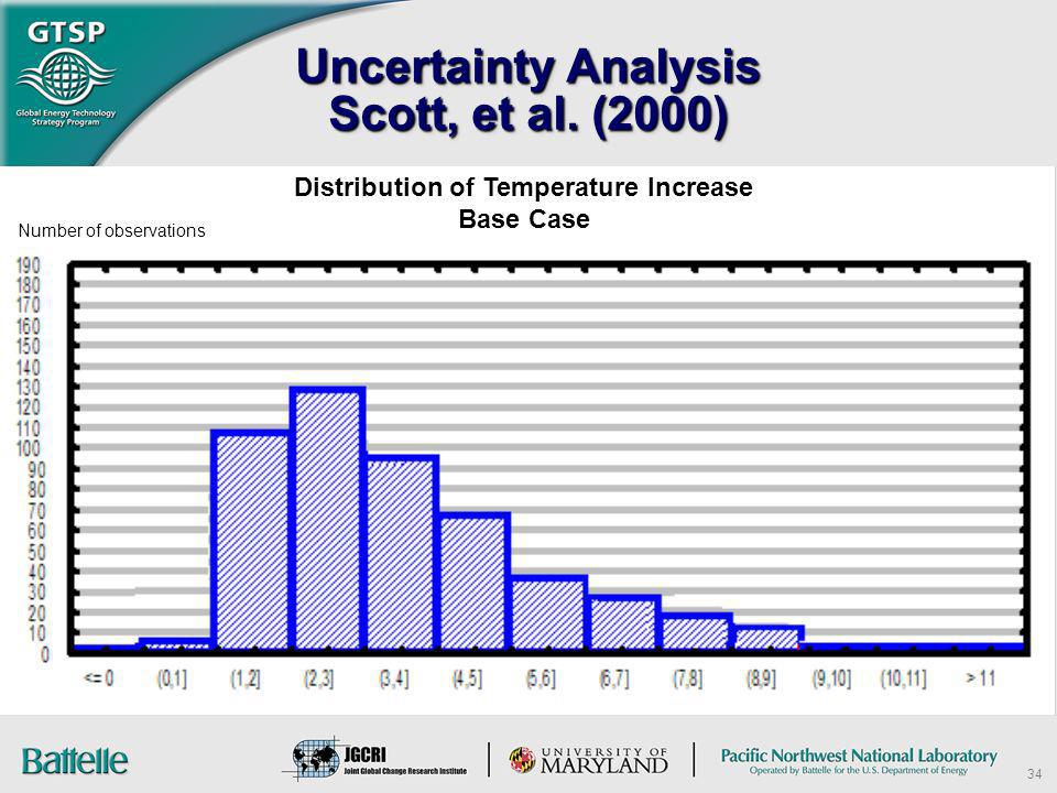 34 Uncertainty Analysis Scott, et al. (2000) Number of observations Distribution of Temperature Increase Base Case