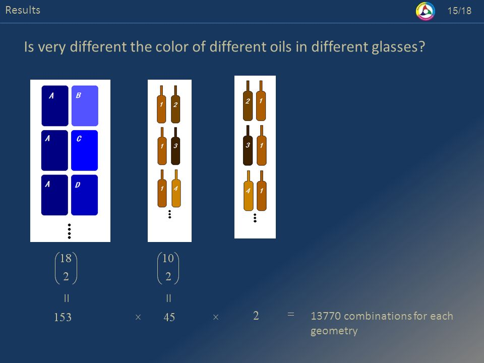 15/18 Results 13770 combinations for each geometry Is very different the color of different oils in different glasses?