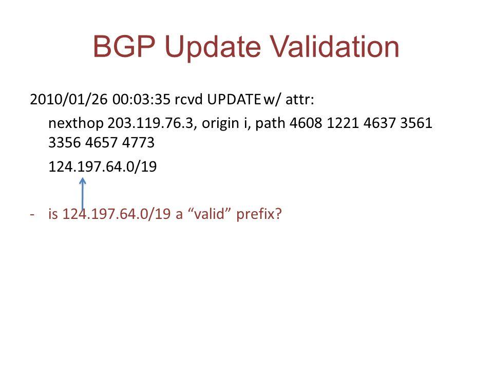 BGP Update Validation 2010/01/26 00:03:35 rcvd UPDATE w/ attr: nexthop 203.119.76.3, origin i, path 4608 1221 4637 3561 3356 4657 4773 124.197.64.0/19