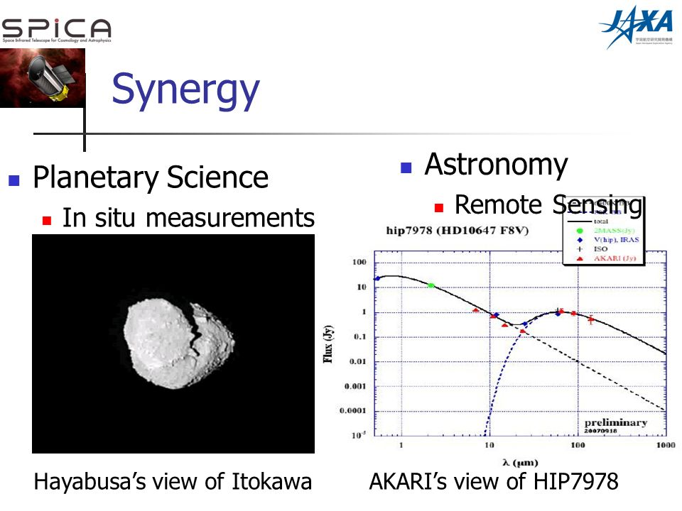 Synergy Planetary Science In situ measurements Astronomy Remote Sensing Hayabusas view of ItokawaAKARIs view of HIP7978