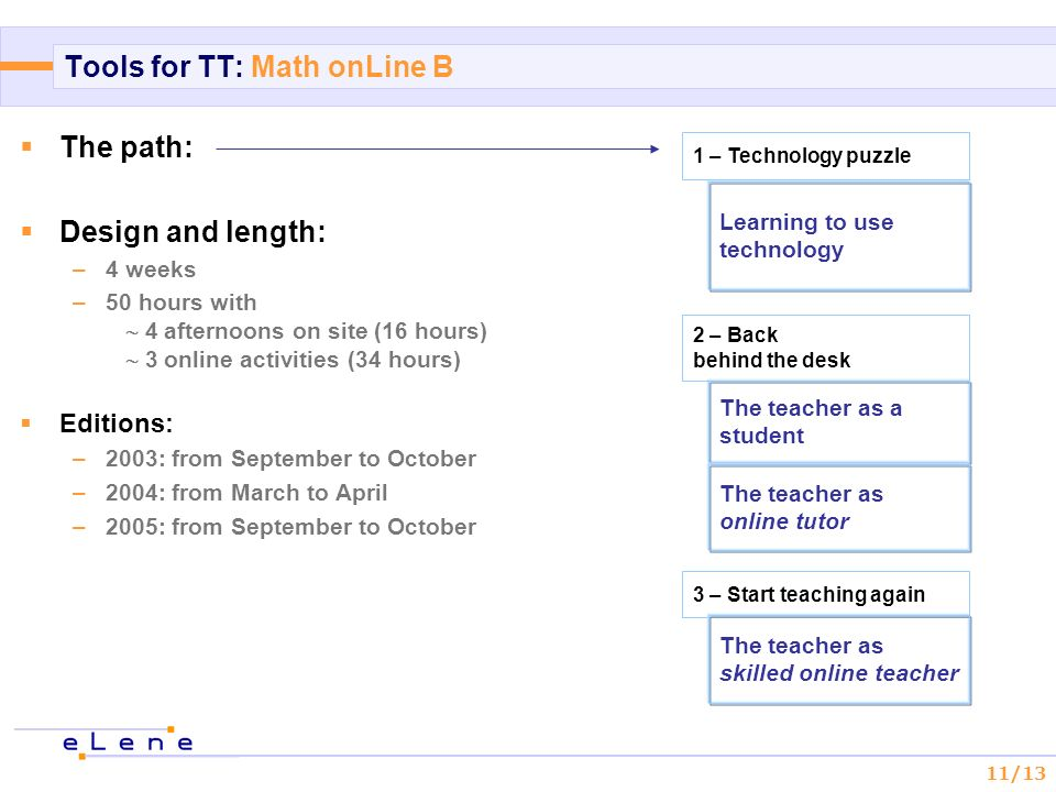 11/13 Tools for TT: Math onLine B The path: Design and length: –4 weeks –50 hours with 4 afternoons on site (16 hours) 3 online activities (34 hours) Editions: –2003: from September to October –2004: from March to April –2005: from September to October Learning to use technology The teacher as a student 1 – Technology puzzle The teacher as online tutor 3 – Start teaching again The teacher as skilled online teacher 2 – Back behind the desk