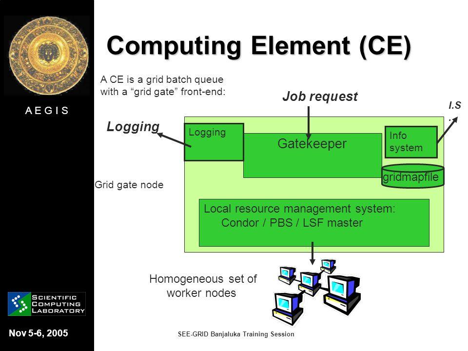 A E G I S Nov 5-6, 2005 SEE-GRID Banjaluka Training Session Computing Element (CE) Homogeneous set of worker nodes Grid gate node Local resource manag