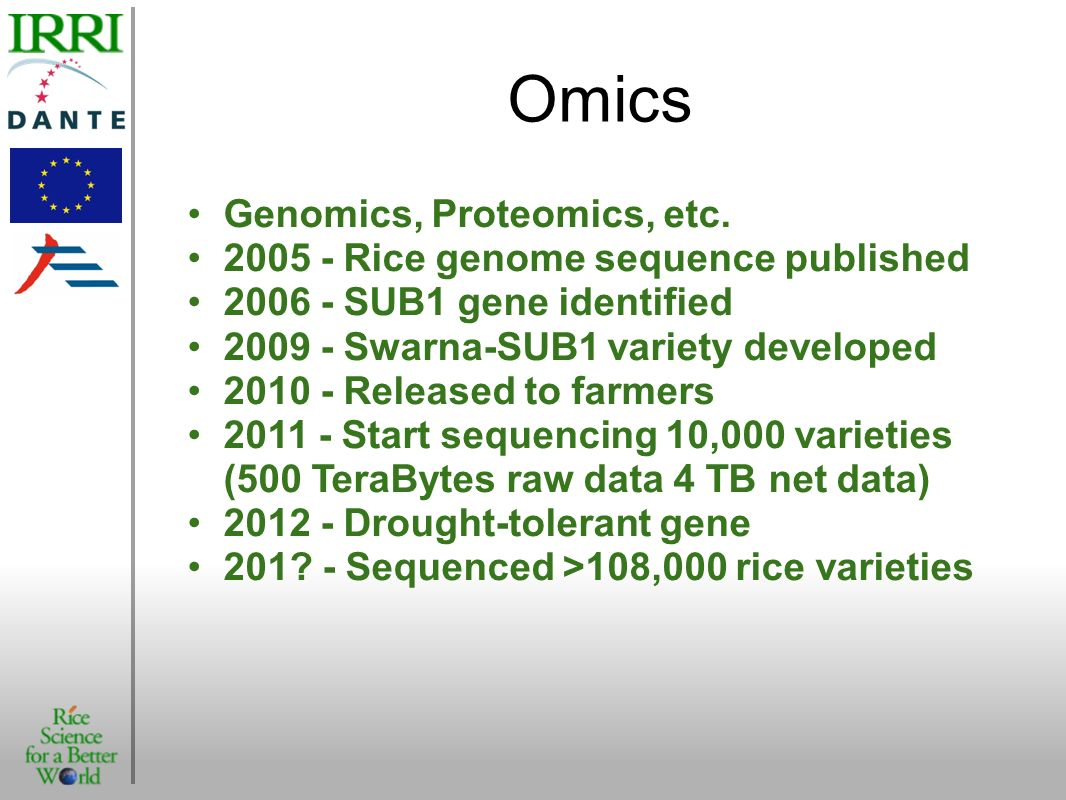 National Institute of Agrobiological Sciences/Institute of the Society for Techno-innovation of Agriculture, Forestry and Fisheries Japan The Institute for Genomic Research USA Chinese Academy of Sciences China INRA-URGV France Cirad-Amis France The University of Arizona USA Academia Sinica Taiwan National Cheng Kung University Taiwan National Yang-Ming University University of Delhi India Indian Agricultural Research Institute Rutgers University USA National Institute of Agricultural Science and Technology Republic of Korea Rice Gene Discovery Unit Kasetsart University Thailand Centro de Genomica e Fitomelhoramento Brazil John Innes Centre UK Washington University USA University of Wisconsin USA Center for Information Biology and DNA Data Bank of Japan National Institute of Genetics Japan National Institute of Advanced Industrial Science and Technology Japan National Institute of Agrobiological Sciences Japan Medical Research Institute Japan Biological Informatics Consortium Japan Cornell University USA Cold Spring Harbor Laboratory USA McGill University Canada York University Canada International Rice Research Institute Philippines Graduate School of Natural Sciences Nagoya City University Japan Brookhaven National Laboratory USA Rice Sequencing Consortium (2005)