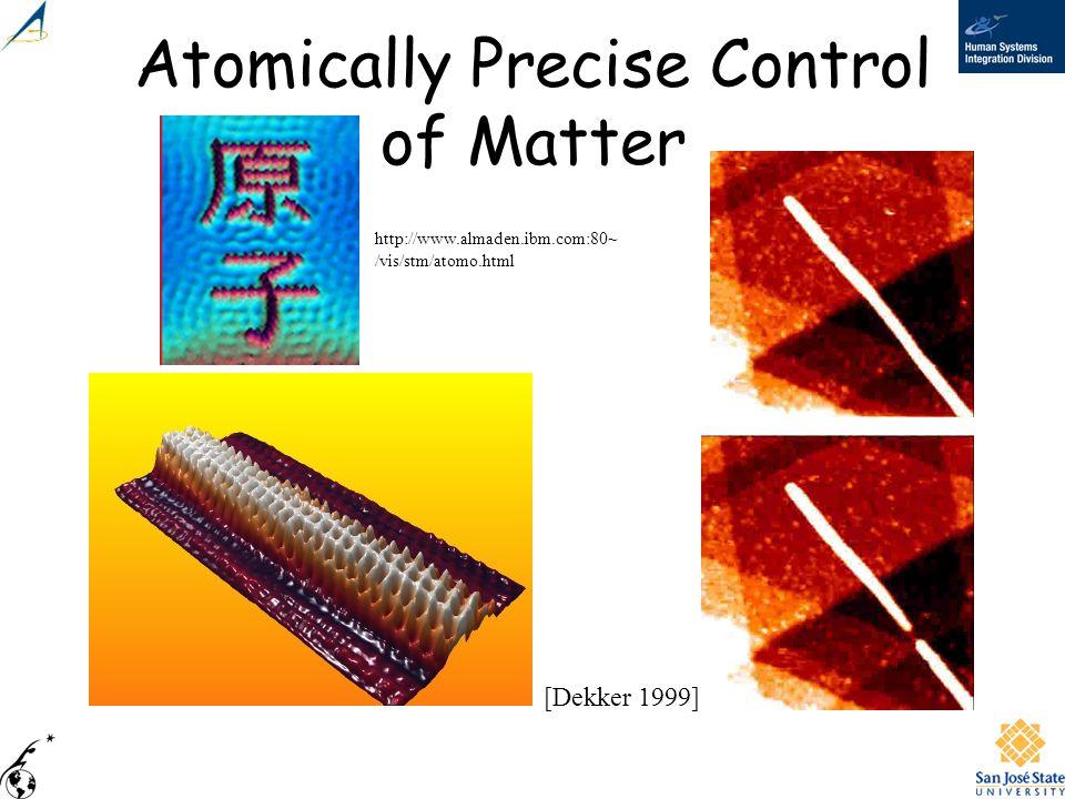 Atomically Precise Control of Matter [Dekker 1999] http://www.almaden.ibm.com:80~ /vis/stm/atomo.html