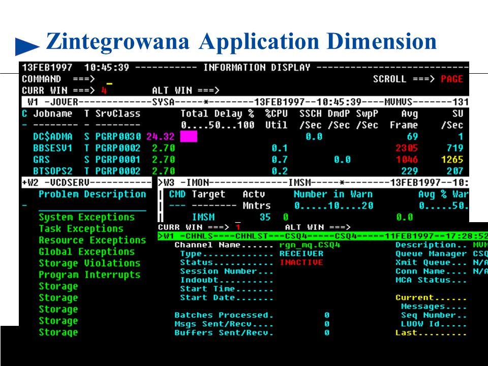 11 © 1999 BMC SOFTWARE, INC. 3/17/99 Zintegrowana Application Dimension