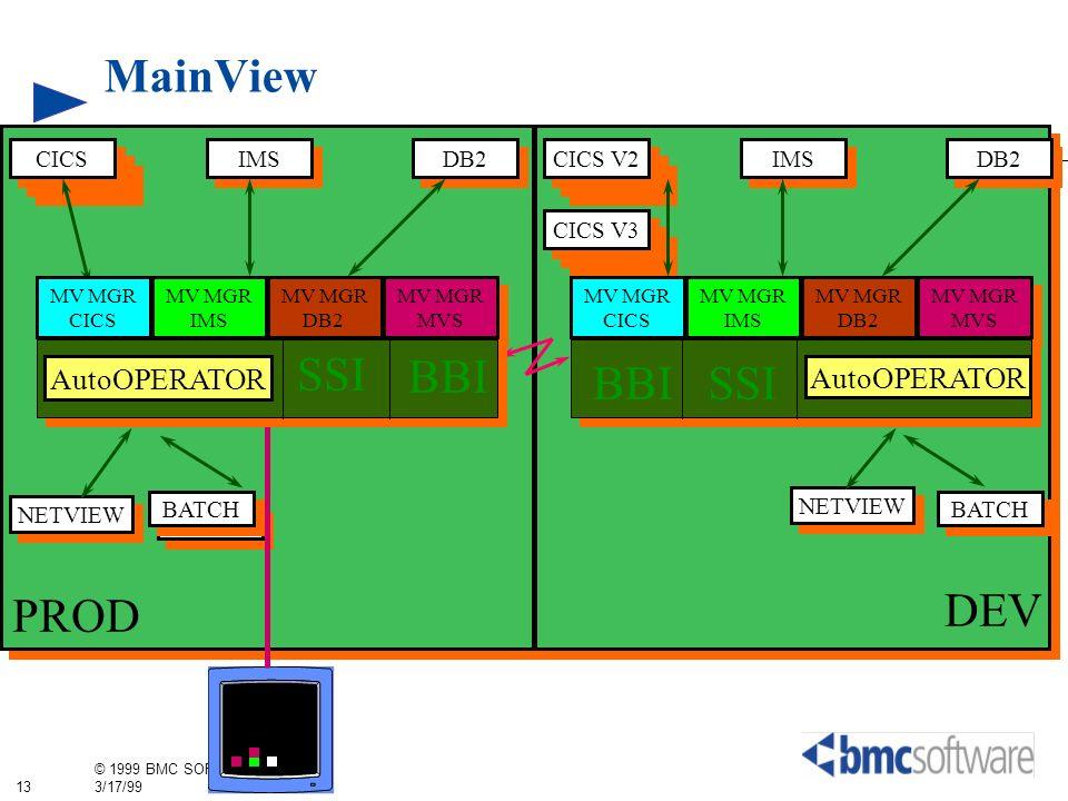 13 © 1999 BMC SOFTWARE, INC. 3/17/99 MainView PROD BATCH IMS CICS DB2 NETVIEW BATCH IMS CICS V2 DB2 NETVIEW CICS V3 DEV MV MGR CICS MV MGR CICS MV MGR