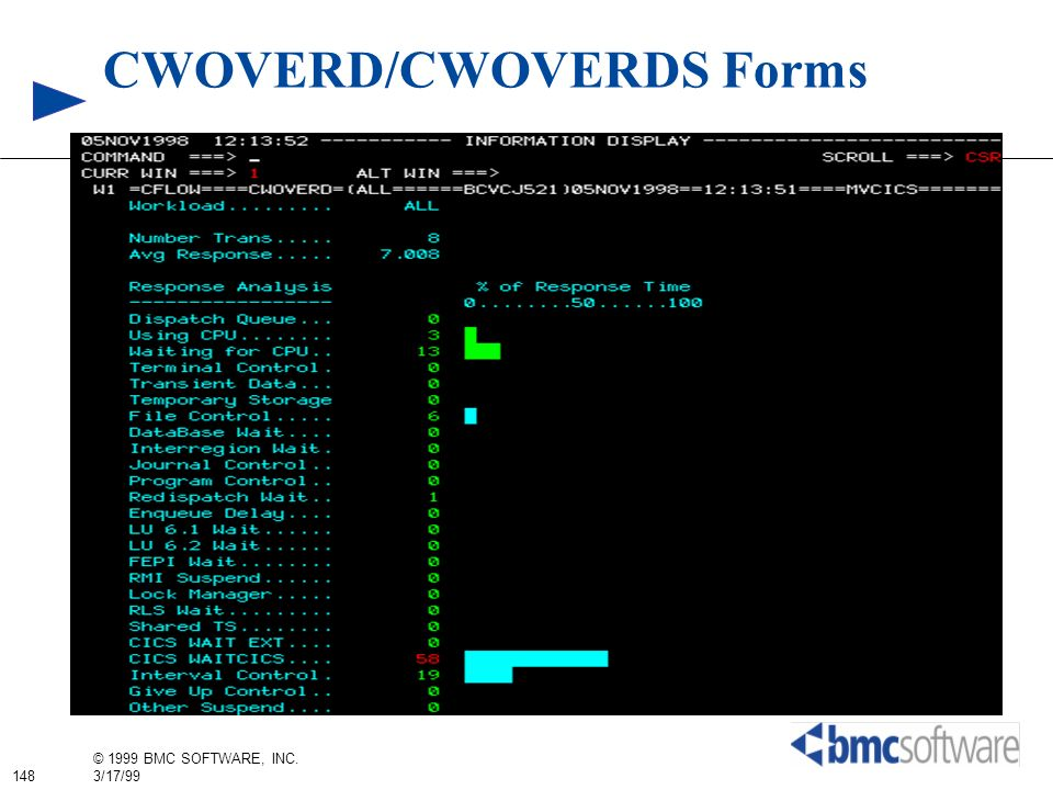 148 © 1999 BMC SOFTWARE, INC. 3/17/99 CWOVERD/CWOVERDS Forms