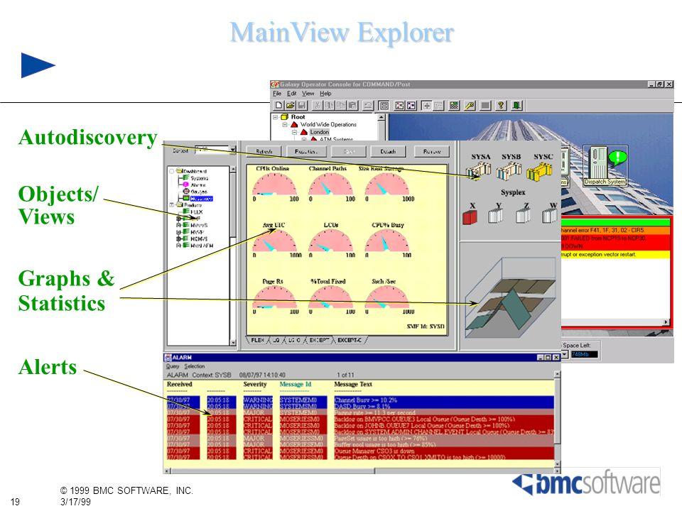 19 © 1999 BMC SOFTWARE, INC. 3/17/99 MainView Explorer Objects/ Views Autodiscovery Alerts Graphs & Statistics