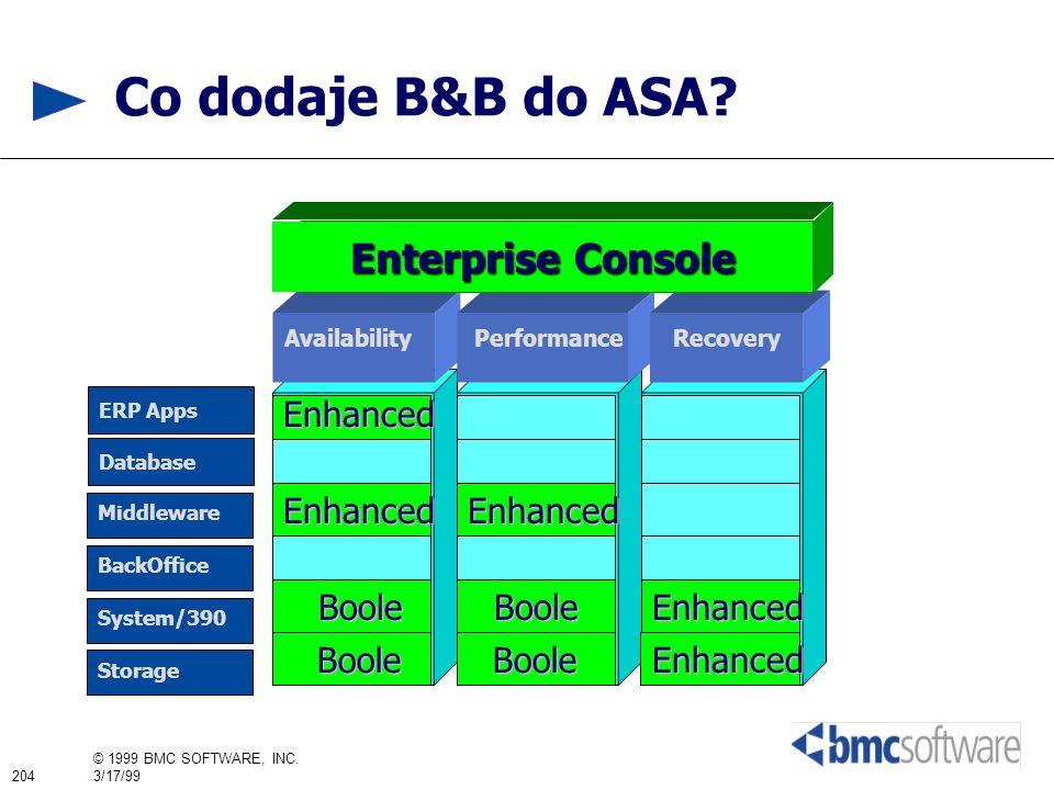 204 © 1999 BMC SOFTWARE, INC. 3/17/99 BooleBoole EnhancedEnhanced Enhanced Enhanced ERP Apps Database Middleware System/390 Availability Performance B