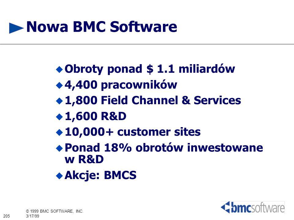 205 © 1999 BMC SOFTWARE, INC. 3/17/99 Nowa BMC Software Obroty ponad $ 1.1 miliardów 4,400 pracowników 1,800 Field Channel & Services 1,600 R&D 10,000