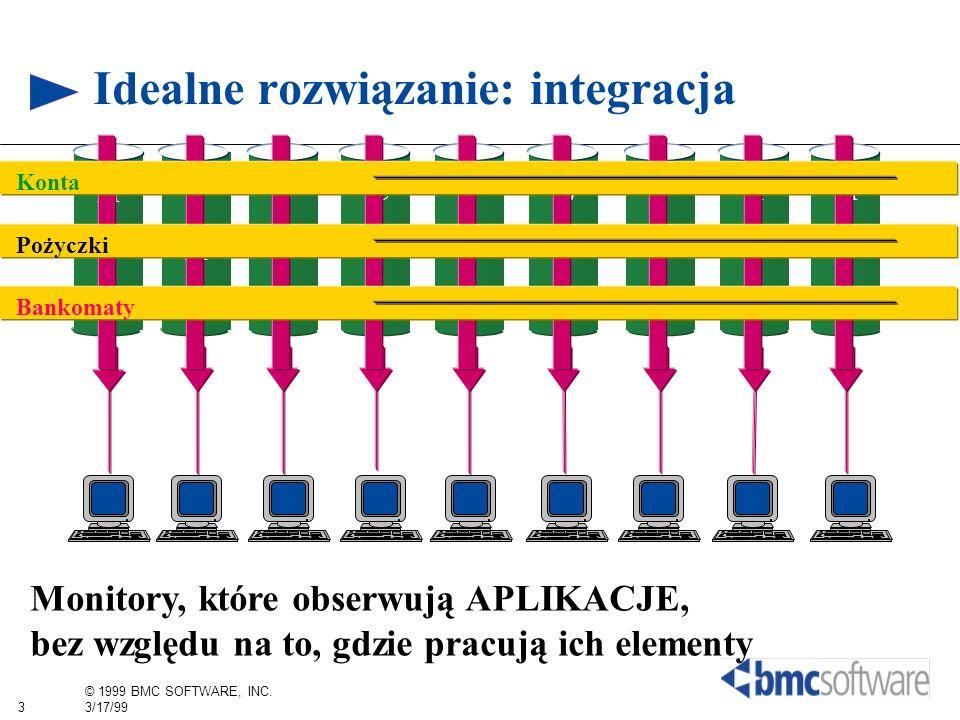 3 © 1999 BMC SOFTWARE, INC. 3/17/99 Idealne rozwiązanie: integracja IMSIMS CICCIC VTAVTA DB2DB2 MINMIN WANWAN LANLAN HOSHOS MVSMVS Konta Pożyczki Bank