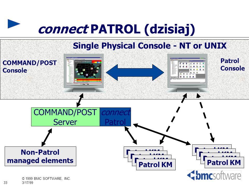 33 © 1999 BMC SOFTWARE, INC. 3/17/99 connect PATROL (dzisiaj) Non-Patrol managed elements Patrol KM COMMAND/POST Server COMMAND/POST Console Patrol Co