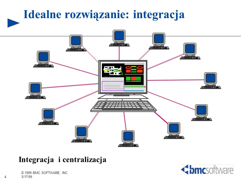 4 © 1999 BMC SOFTWARE, INC. 3/17/99 Idealne rozwiązanie: integracja Integracja i centralizacja