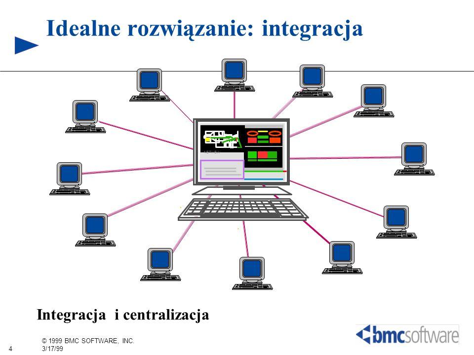 15 © 1999 BMC SOFTWARE, INC. 3/17/99 MainView architektura bazy