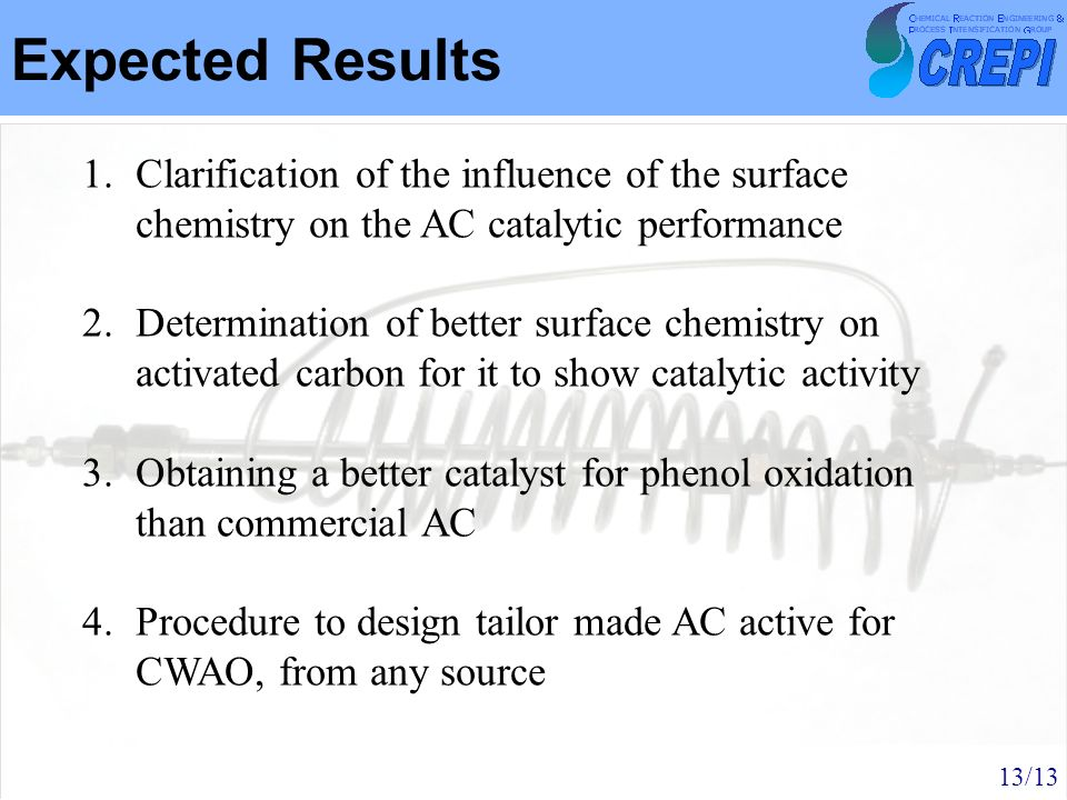 Expected Results 1.Clarification of the influence of the surface chemistry on the AC catalytic performance 2.Determination of better surface chemistry