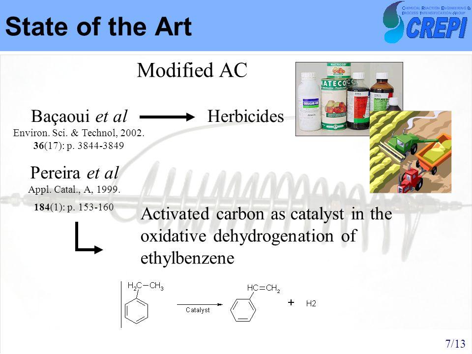 State of the Art Baçaoui et al Environ. Sci. & Technol, 2002. 36(17): p. 3844-3849 Herbicides Pereira et al Appl. Catal., A, 1999. 184(1): p. 153-160
