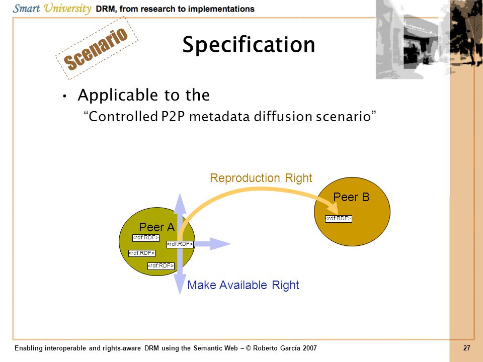 Specification Applicable to the Controlled P2P metadata diffusion scenario Peer A Peer B Make Available Right Reproduction Right Scenario Enabling int