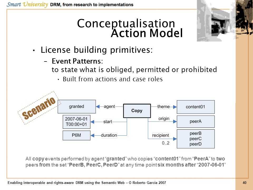 License building primitives: –Event Patterns: to state what is obliged, permitted or prohibited Built from actions and case roles Scenario All copy ev