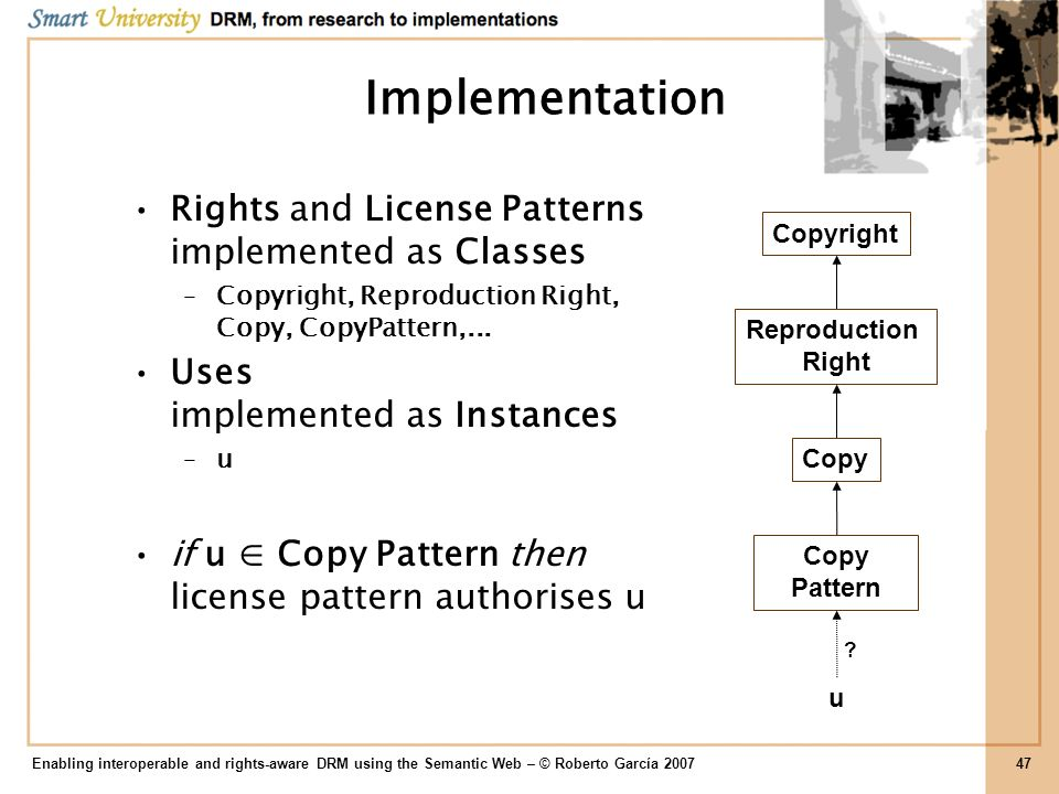 Implementation Rights and License Patterns implemented as Classes –Copyright, Reproduction Right, Copy, CopyPattern,... Uses implemented as Instances