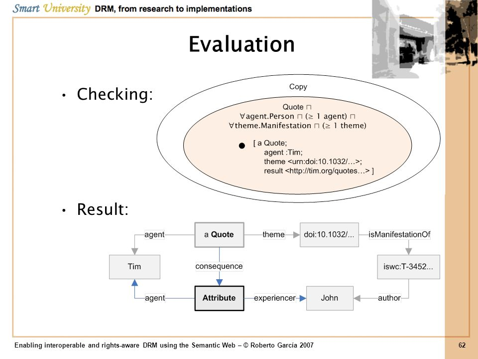 Evaluation Checking: Result: Enabling interoperable and rights-aware DRM using the Semantic Web – © Roberto García 200762