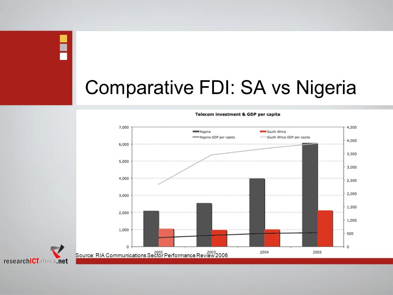 Comparative FDI: SA vs Nigeria Source: RIA Communications Sector Performance Review 2006
