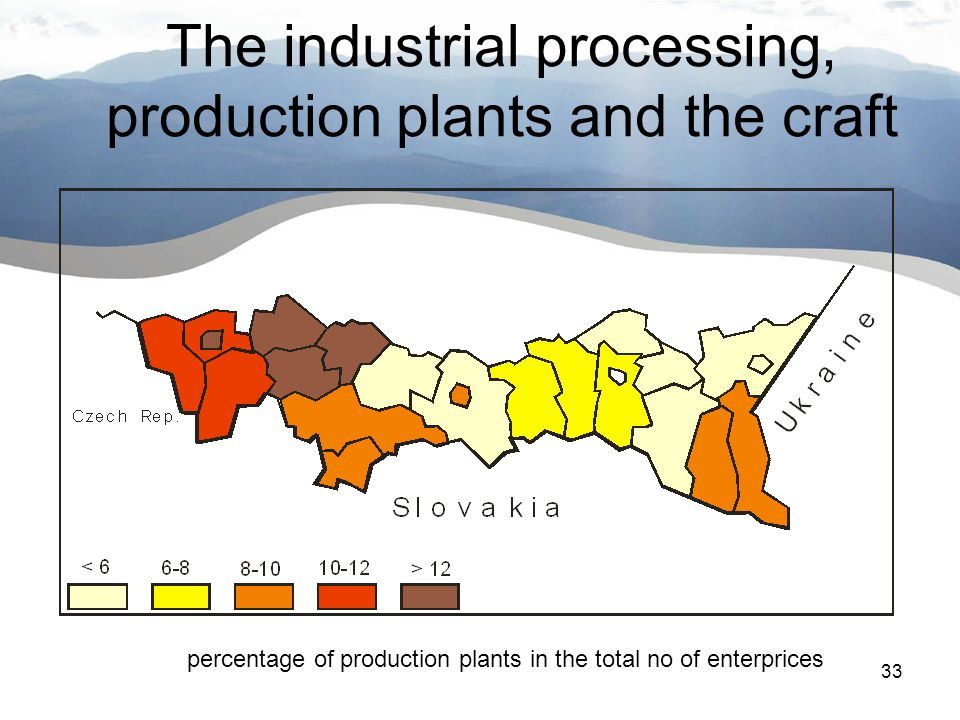 33 Wstęp The industrial processing, production plants and the craft percentage of production plants in the total no of enterprices