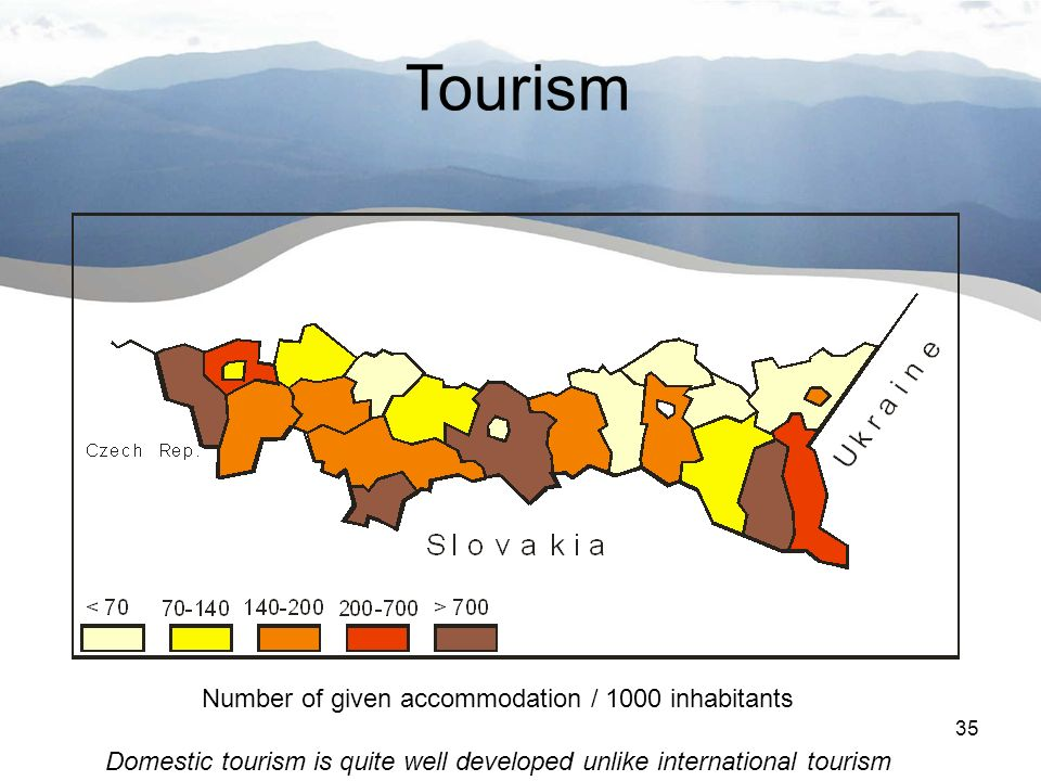 35 Wstęp Tourism Number of given accommodation / 1000 inhabitants Domestic tourism is quite well developed unlike international tourism
