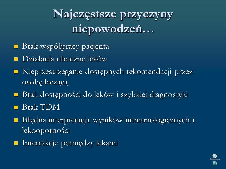 Najczęstsze przyczyny niepowodzeń… Brak współpracy pacjenta Brak współpracy pacjenta Działania uboczne leków Działania uboczne leków Nieprzestrzeganie dostępnych rekomendacji przez osobę leczącą Nieprzestrzeganie dostępnych rekomendacji przez osobę leczącą Brak dostępności do leków i szybkiej diagnostyki Brak dostępności do leków i szybkiej diagnostyki Brak TDM Brak TDM Błędna interpretacja wyników immunologicznych i lekooporności Błędna interpretacja wyników immunologicznych i lekooporności Interrakcje pomiędzy lekami Interrakcje pomiędzy lekami