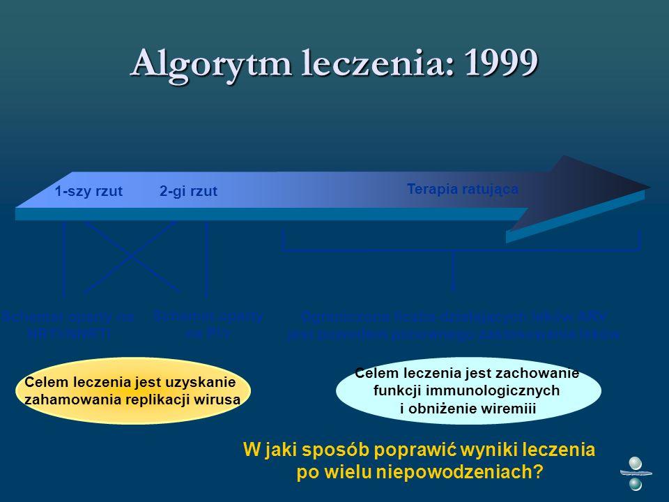 Algorytm leczenia: 1999 W jaki sposób poprawić wyniki leczenia po wielu niepowodzeniach.