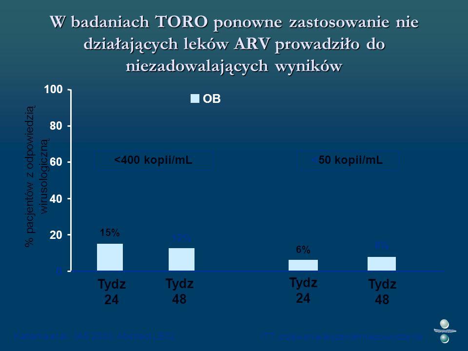 W badaniach TORO ponowne zastosowanie nie działających leków ARV prowadziło do niezadowalających wyników Katlama et al.