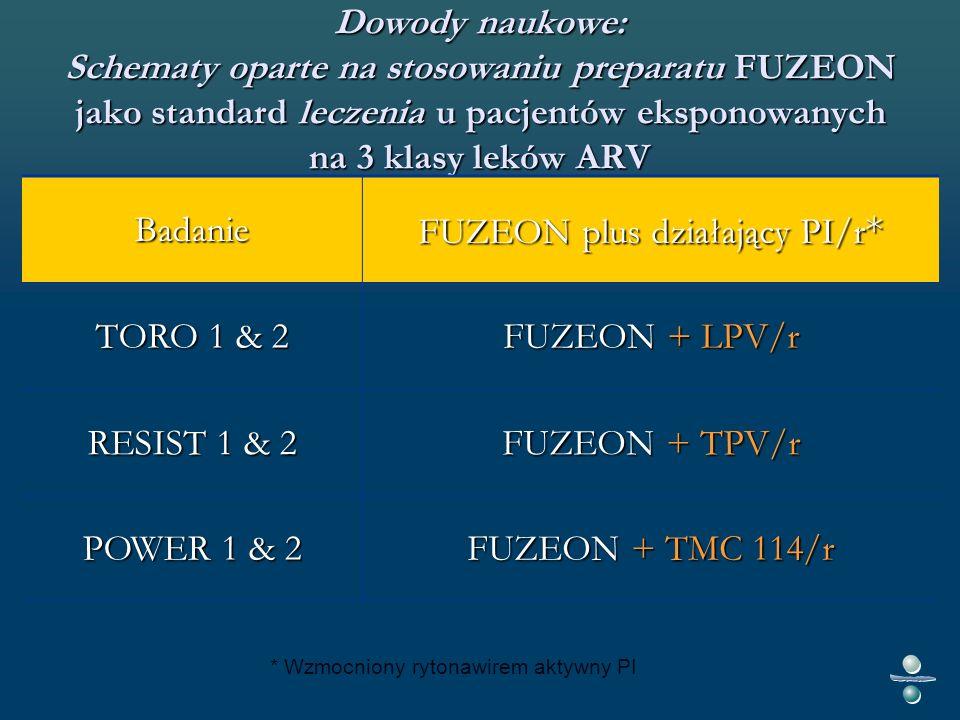 Dowody naukowe: Schematy oparte na stosowaniu preparatu FUZEON jako standard leczenia u pacjentów eksponowanych na 3 klasy leków ARV Badanie FUZEON plus działający PI/r * TORO 1 & 2 FUZEON + LPV/r RESIST 1 & 2 FUZEON + TPV/r POWER 1 & 2 FUZEON + TMC 114/r * Wzmocniony rytonawirem aktywny PI