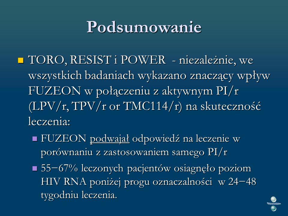 Podsumowanie TORO, RESIST i POWER - niezależnie, we wszystkich badaniach wykazano znaczący wpływ FUZEON w połączeniu z aktywnym PI/r (LPV/r, TPV/r or TMC114/r) na skuteczność leczenia: TORO, RESIST i POWER - niezależnie, we wszystkich badaniach wykazano znaczący wpływ FUZEON w połączeniu z aktywnym PI/r (LPV/r, TPV/r or TMC114/r) na skuteczność leczenia: FUZEON podwajał odpowiedź na leczenie w porównaniu z zastosowaniem samego PI/r FUZEON podwajał odpowiedź na leczenie w porównaniu z zastosowaniem samego PI/r 5567% leczonych pacjentów osiagnęło poziom HIV RNA poniżej progu oznaczalności w 2448 tygodniu leczenia.