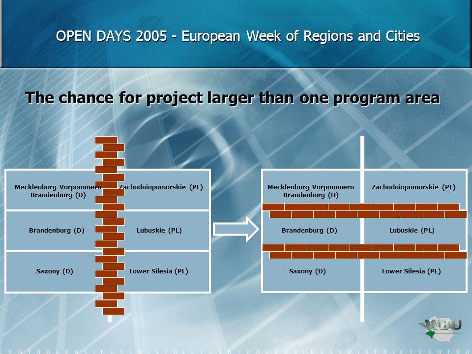 The chance for project larger than one program area Brandenburg (D) Saxony (D) Lubuskie (PL) Lower Silesia (PL) Mecklenburg-Vorpommern Brandenburg (D) Saxony (D) Zachodniopomorskie (PL) Lubuskie (PL) Lower Silesia (PL) Zachodniopomorskie (PL)Mecklenburg-Vorpommern Brandenburg (D)