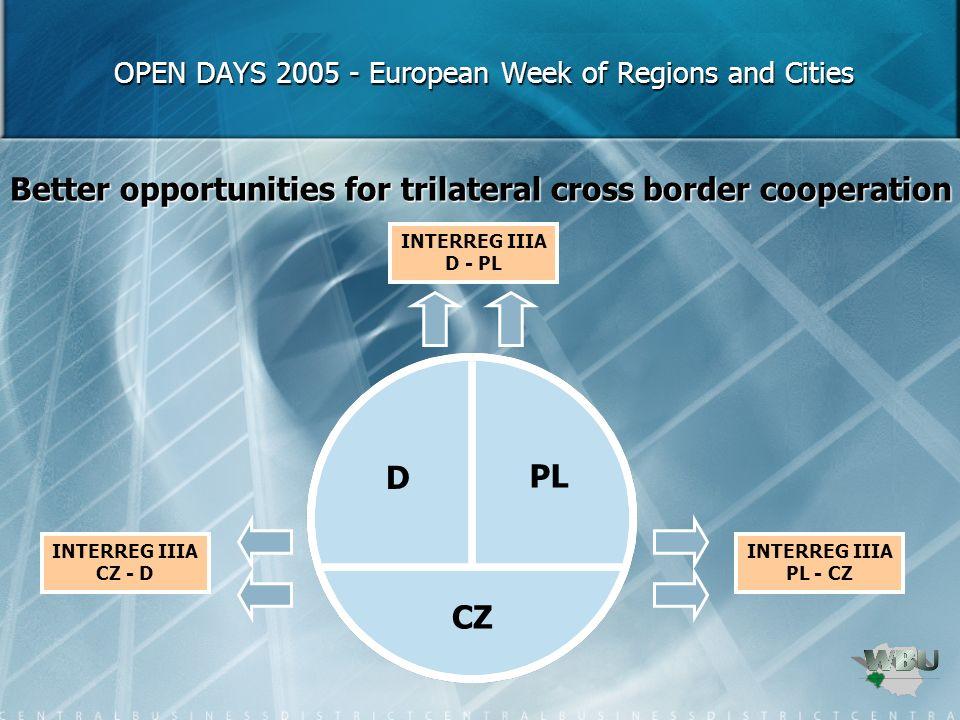 OPEN DAYS 2005 - European Week of Regions and Cities OPEN DAYS 2005 - European Week of Regions and Cities Better opportunities for trilateral cross border cooperation INTERREG IIIA CZ - D INTERREG IIIA PL - CZ INTERREG IIIA D - PL D PL CZ