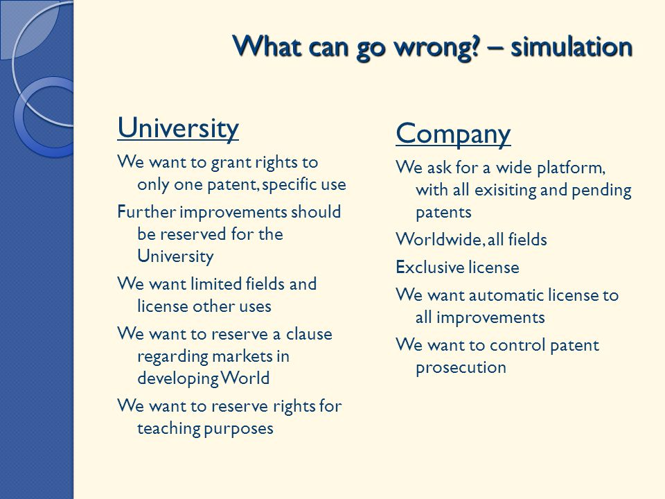 University We want to grant rights to only one patent, specific use Further improvements should be reserved for the University We want limited fields and license other uses We want to reserve a clause regarding markets in developing World We want to reserve rights for teaching purposes What can go wrong.