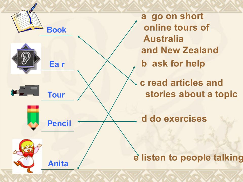 b ask for help c read articles and stories about a topic d do exercises e listen to people talking Book Ea r Tour Pencil Anita a go on short online to