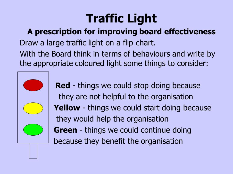 Traffic Light A prescription for improving board effectiveness Draw a large traffic light on a flip chart. With the Board think in terms of behaviours