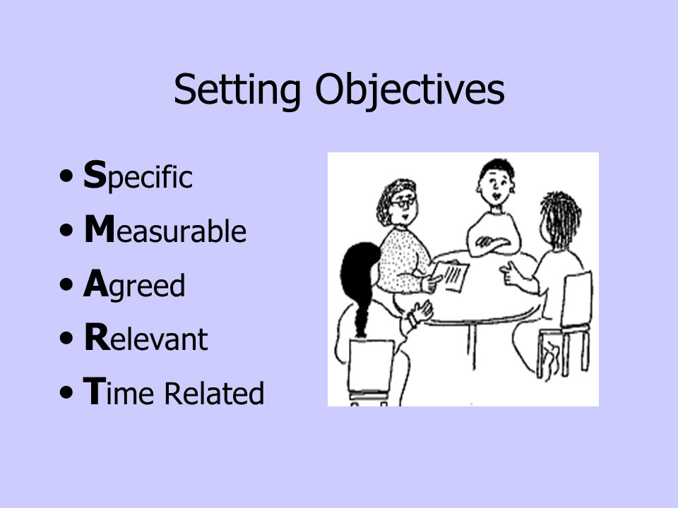 Setting Objectives S pecific M easurable A greed R elevant T ime Related