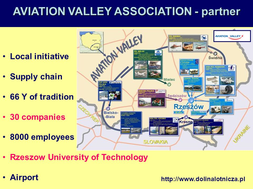 Local initiative Supply chain 66 Y of tradition 30 companies 8000 employees Rzeszow University of Technology Airport AVIATION VALLEY ASSOCIATION - partner http://www.dolinalotnicza.pl
