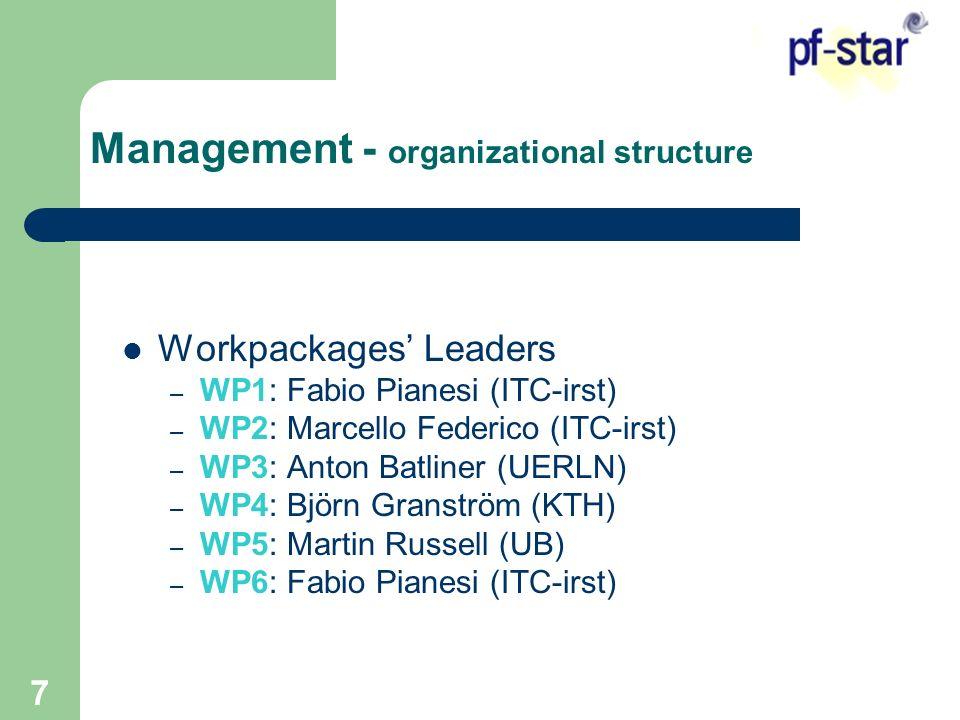 7 Management - organizational structure Workpackages Leaders – WP1: Fabio Pianesi (ITC-irst) – WP2: Marcello Federico (ITC-irst) – WP3: Anton Batliner (UERLN) – WP4: Björn Granström (KTH) – WP5: Martin Russell (UB) – WP6: Fabio Pianesi (ITC-irst)