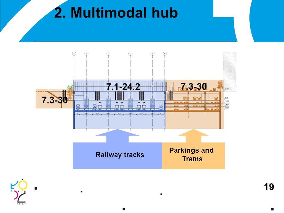 19 2. Multimodal hub Railway tracks Parkings and Trams