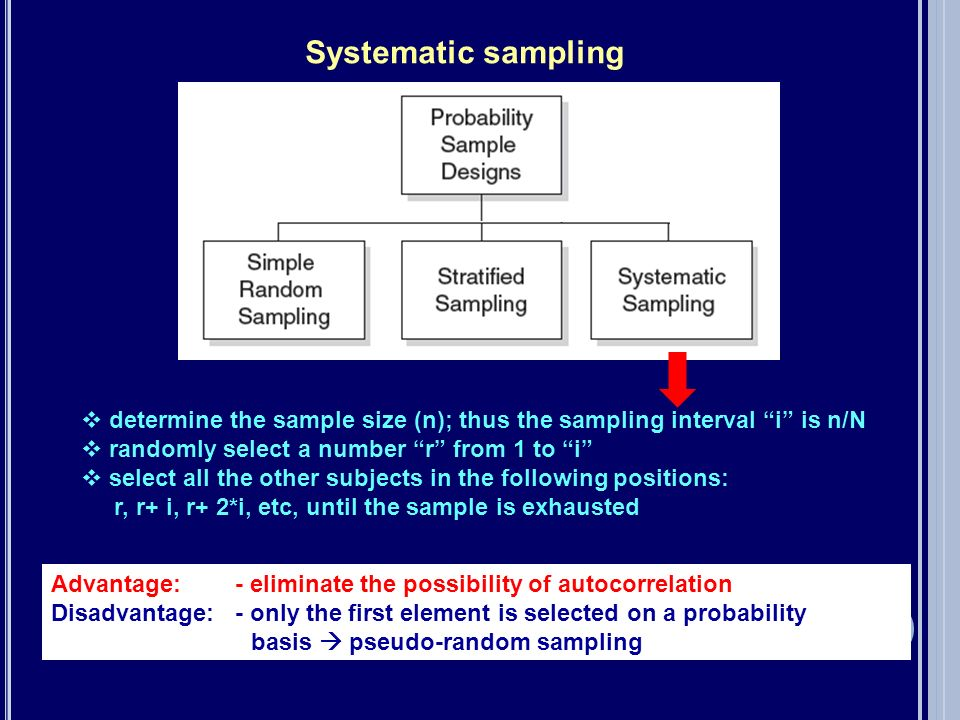 Systematic sampling determine the sample size (n); thus the sampling interval i is n/N randomly select a number r from 1 to i select all the other sub