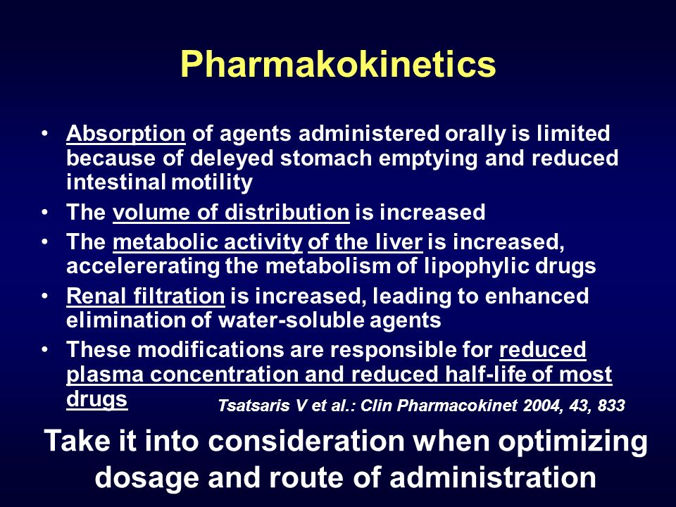 Pharmakokinetics Absorption of agents administered orally is limited because of deleyed stomach emptying and reduced intestinal motility The volume of