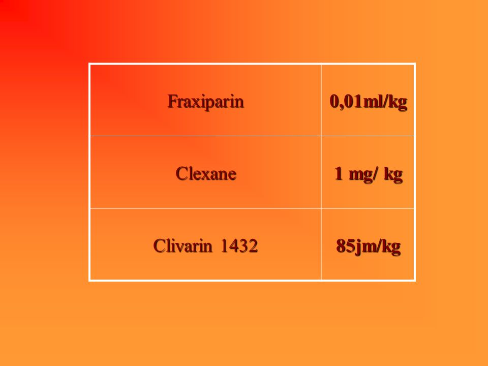 Fraxiparin0,01ml/kg Clexane 1 mg/ kg Clivarin 1432 85jm/kg
