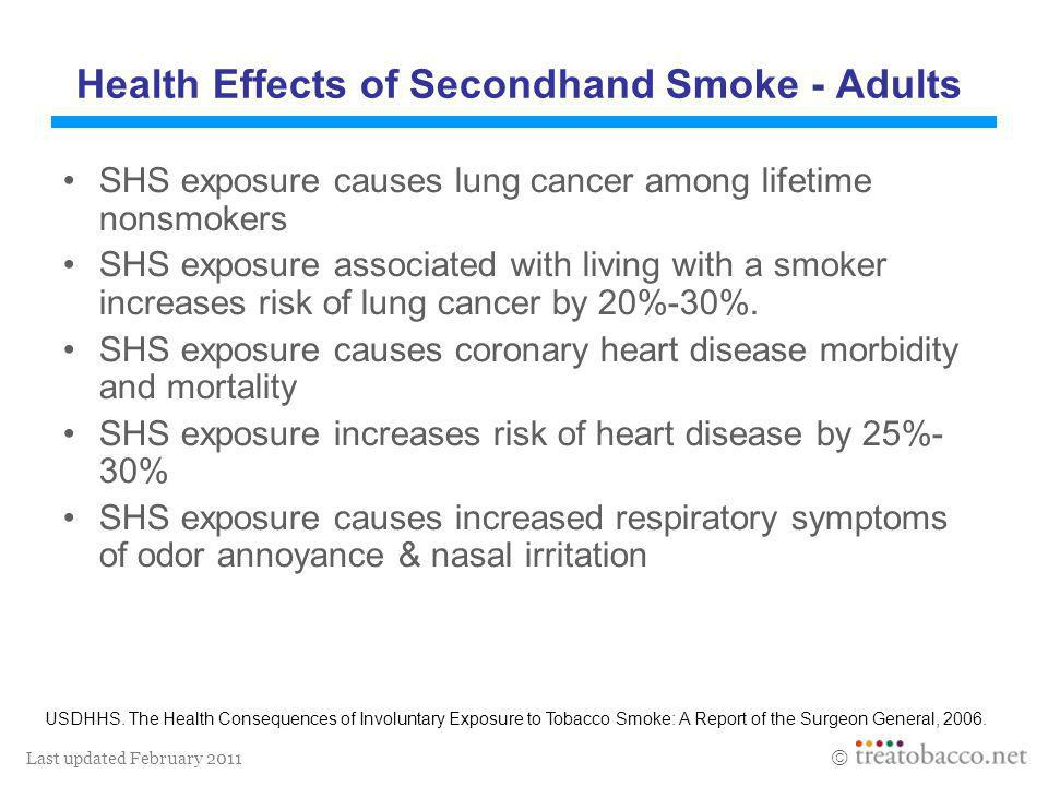 Last updated February 2011 Health Effects of Secondhand Smoke - Adults SHS exposure causes lung cancer among lifetime nonsmokers SHS exposure associat