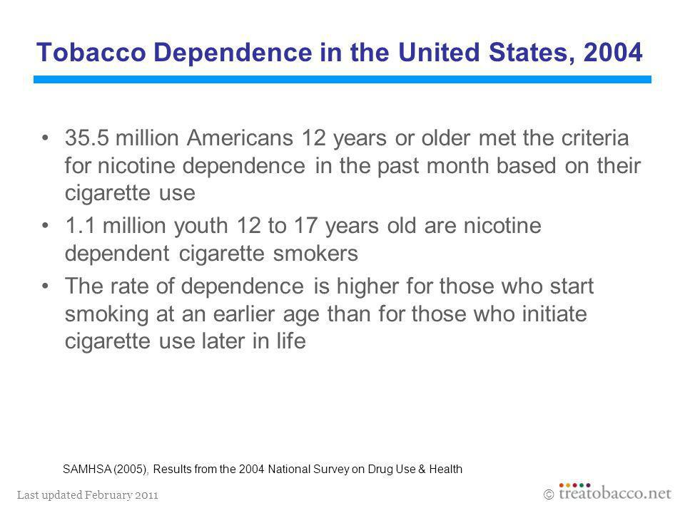 Last updated February 2011 Tobacco Dependence in the United States, 2004 35.5 million Americans 12 years or older met the criteria for nicotine depend